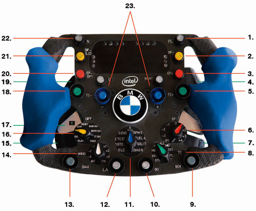 BMW Sauber 2006 steering wheel