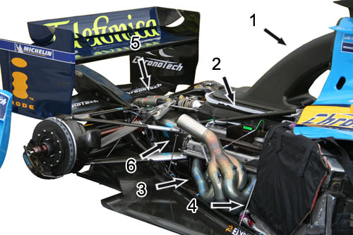 F1 engine uncoverd (Renault R25)