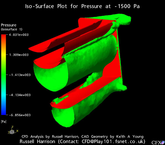 IsoSurface Pressure Plot for -1500Pa