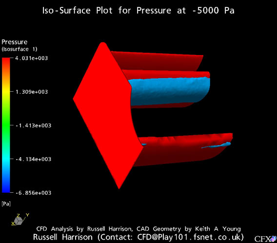 IsoSurface Pressure Plot for -5000Pa