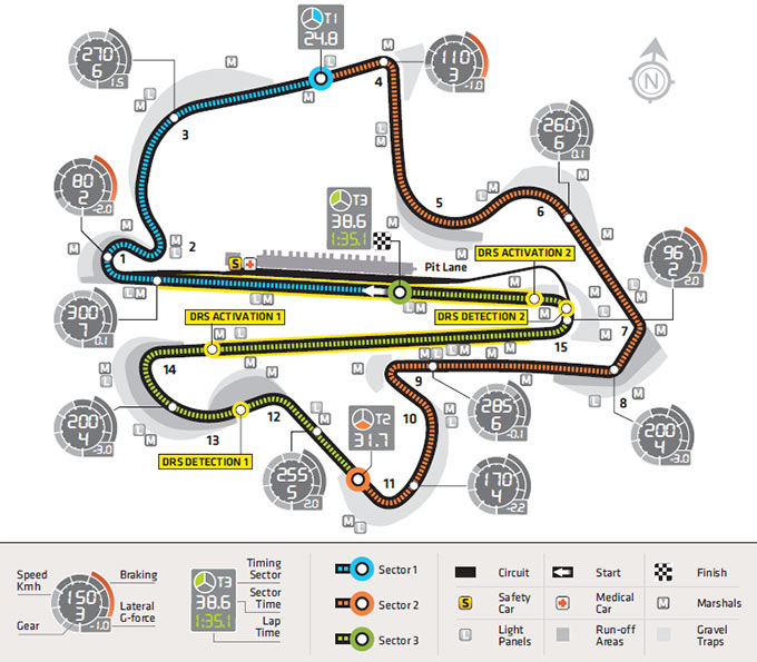 Map of Sepang International Circuit, Malaysia