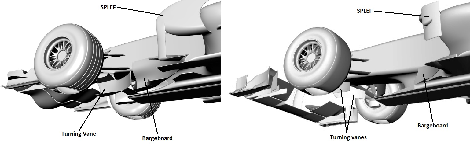 Bye Bye Bargeboards (Bargeboards Goodbye): An Ode to the Bargeboard, F1 Daily