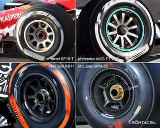 https://f1tcdn.net/t/m/f1devblog/2015/jerez-wheels.jpg